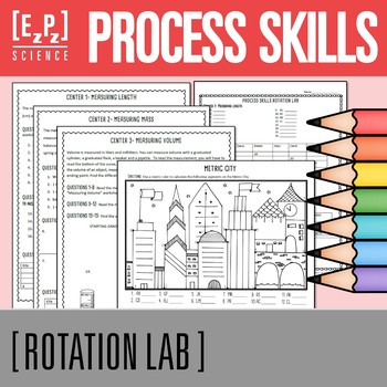 Process Skills Rotation Lab