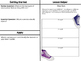 Inquiry Skills Interactive Science Notebook