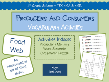 Producers and Consumers Vocabulary Games
