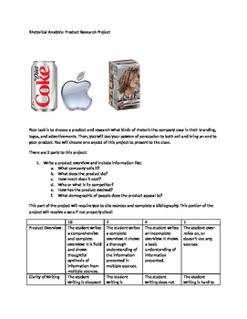 Product Research Project for AP Language or Pre-AP