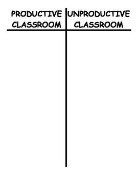 Productive vs. Unproductive Classroom T-Chart Activity
