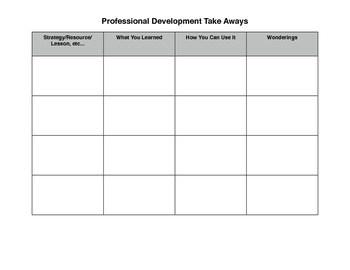 Professional Development Take Aways