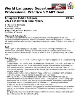 Professional Practice SMART Goal