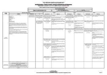 Progressive Framework AusVELS English AC - Reading & Viewi
