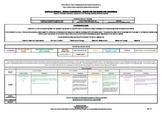 Progressive Framework AusVELS Science AC - Science Underst