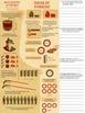 Prohibition Infographic Analysis