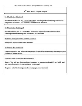 Project-Based ELA Unit for 9th/10th grade