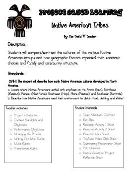 Project Based Learning:  Native American Project