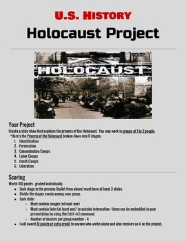 Project Covering the Holocaust