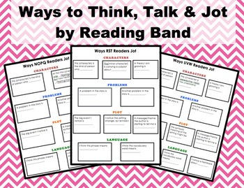 Prompts for Thinking, Talking and Jotting by Reading Band