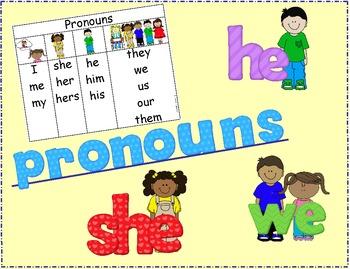 Pronoun Chart