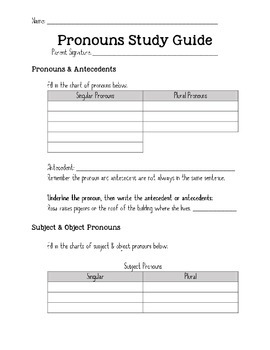 Pronoun Study Guide