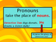 Pronouns A Review of Their Functions for Middle Grades