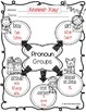 Pronouns Graphic Organizers with Anchor Chart Poster/Sign,