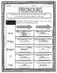 Pronouns Mini Unit