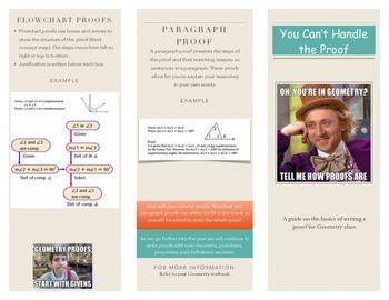 Proofs brochure