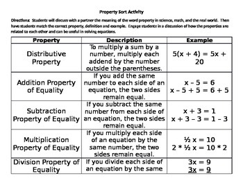 Properties Sort Review Activity