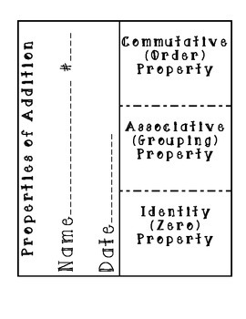 Properties of Addition Flip Chart