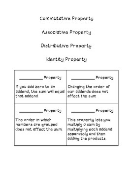 Properties of Addition - Foldable