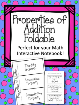 Properties of Addition Foldable. Flip Flap Book. Math Inte