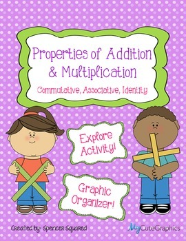 Properties of Addition & Multiplication - Explore Activity