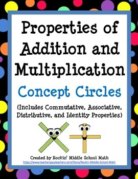 Properties of Addition and Multiplication -  Concept Circl