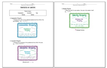 Properties of Addition for Third Grade