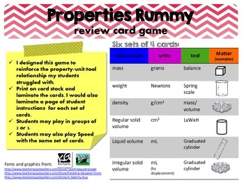 Properties of Matter Rummy Card Game