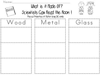 Properties of Matter-Scientist Read the Room-What is it Ma