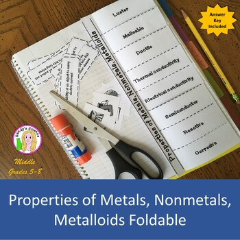 Properties of Metals, Nonmetals, Metalloids Foldable