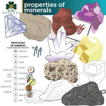 Properties of Minerals, Rocks Clip Art