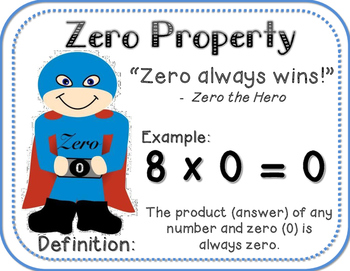 Properties of Multiplication- Character Posters