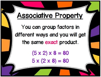 Properties of Multiplication Posters