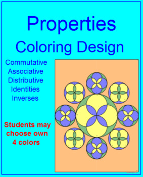 Properties of Numbers (Algebra) - Coloring Design
