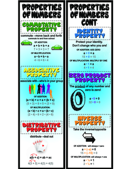 Properties of Numbers Infographic