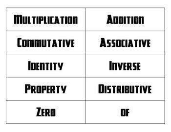 Properties of Operations Activity