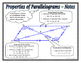 Quadrilaterals - Properties of Parallelograms Notes and As