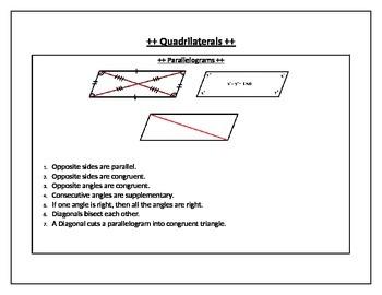 Properties of Quadrilateral Cheat Sheet