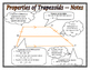 Quadrilaterals - Properties of Trapezoids & Isosceles Trap
