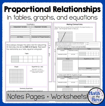 Proportional Relationships (tables, graphs, equations) - N