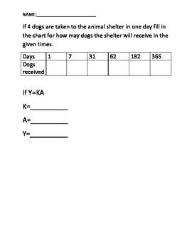 Proportional Relationship Worksheet