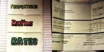 Proportions Ratios Rates Foldable Graphic Organizer Intera