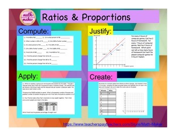 Proportions and Ratios 7th grade Math: Compute, Justify, A
