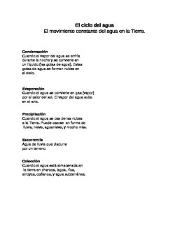 Proyecto del ciclo del agua/ Water Cycle Project (In Spanish)