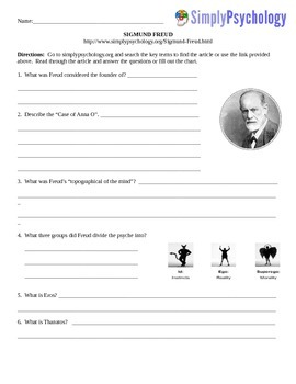 Psychology Computer/Internet Assignment Sigmund Freud Questions