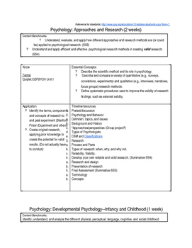 Psychology Curriculum, unit outlines, essential questions,