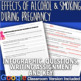 Psychology: Effects of Alcohol & Smoking during Pregnancy