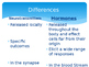 Psychology - Endocrine System Presentation