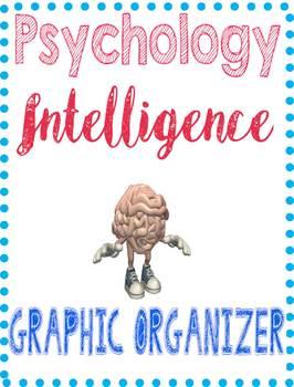 Psychology Intelligence Unit Concept Graphic Organizer key