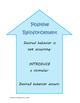Psychology Learning Reinforcement Punishment